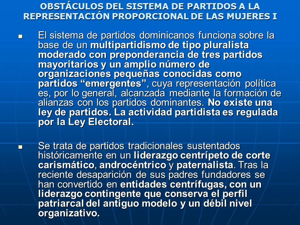 OBSTÁCULOS DEL SISTEMA DE PARTIDOS A LA REPRESENTACIÓN PROPORCIONAL DE LAS MUJERES I
