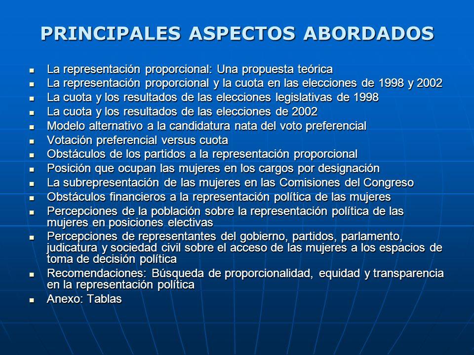 PRINCIPALES ASPECTOS ABORDADOS