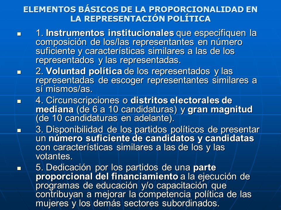 ELEMENTOS BÁSICOS DE LA PROPORCIONALIDAD EN LA REPRESENTACIÓN POLÍTICA