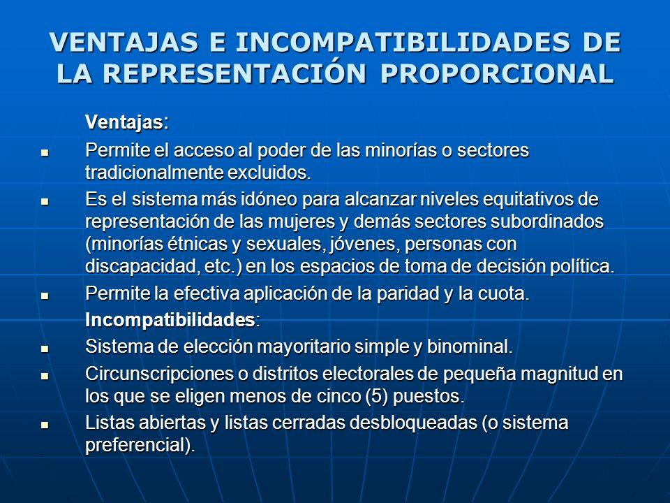 VENTAJAS E INCOMPATIBILIDADES DE LA REPRESENTACIÓN PROPORCIONAL