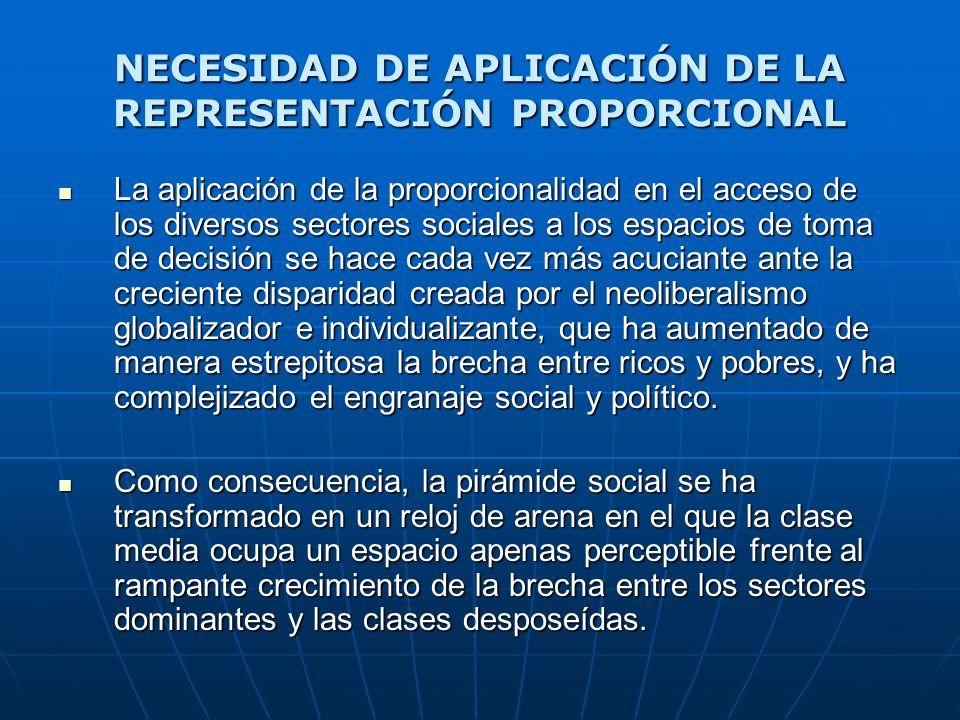 NECESIDAD DE APLICACIÓN DE LA REPRESENTACIÓN PROPORCIONAL