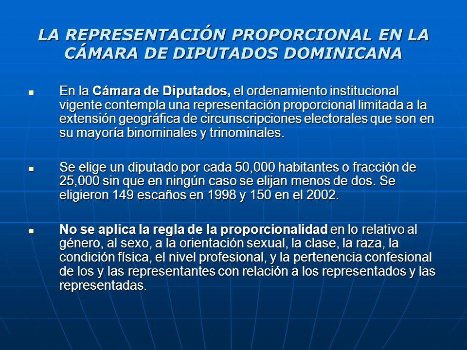 LA REPRESENTACIÓN PROPORCIONAL EN LA CÁMARA DE DIPUTADOS DOMINICANA