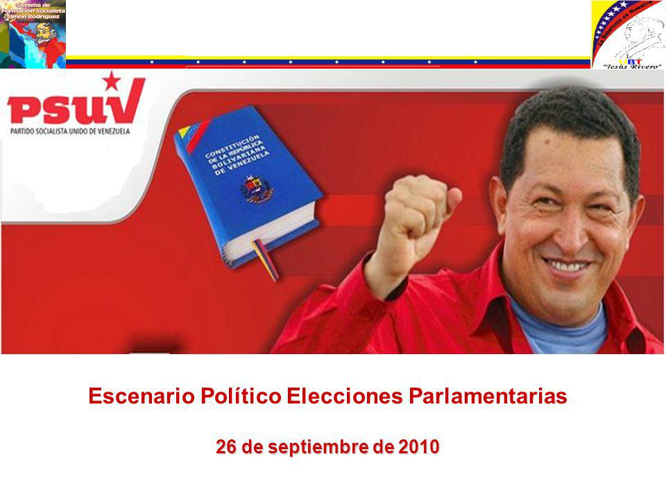 Escenario Político Elecciones Parlamentarias