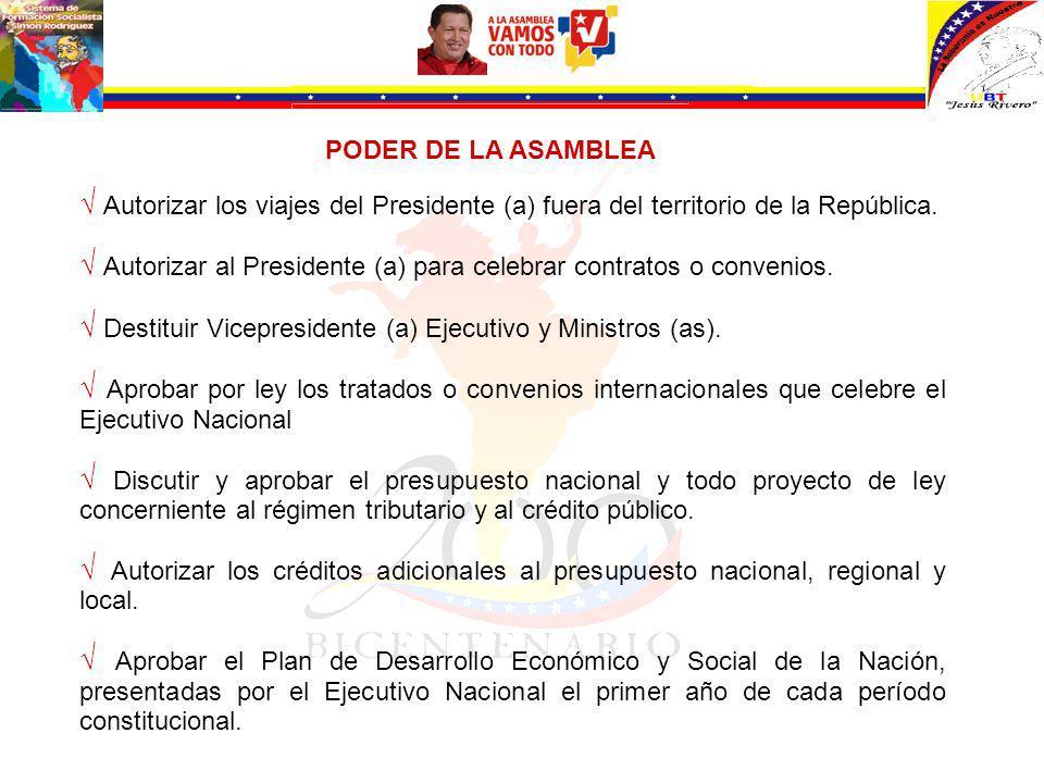 √ Autorizar al Presidente (a) para celebrar contratos o convenios.