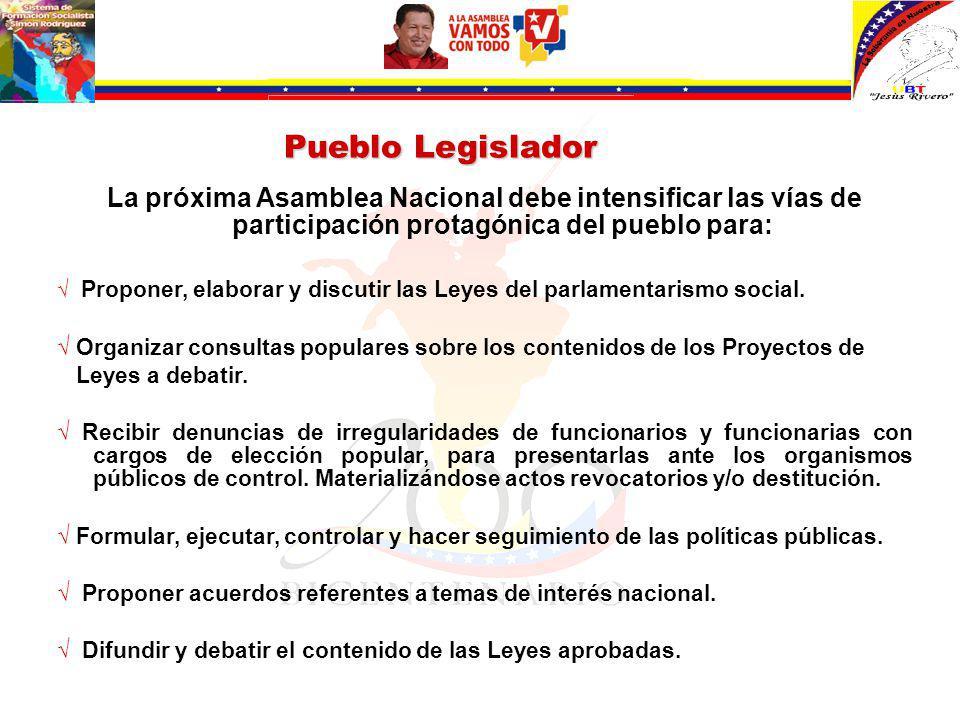 Pueblo Legislador La próxima Asamblea Nacional debe intensificar las vías de participación protagónica del pueblo para: