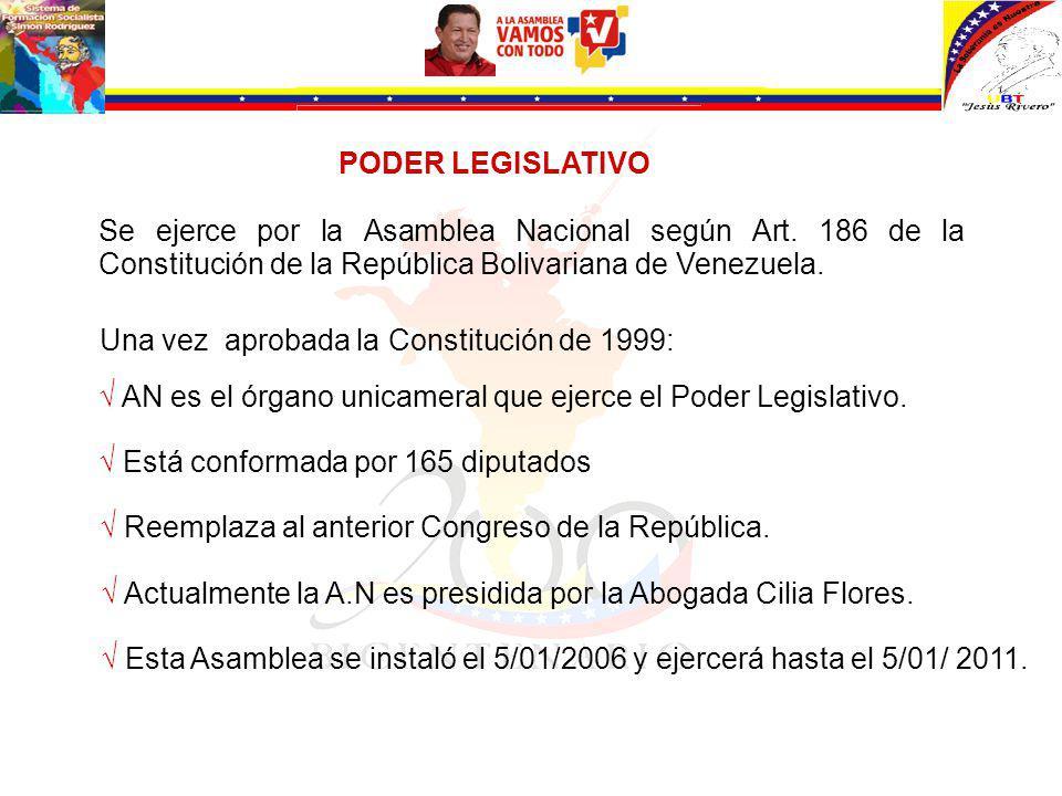 Una vez aprobada la Constitución de 1999:
