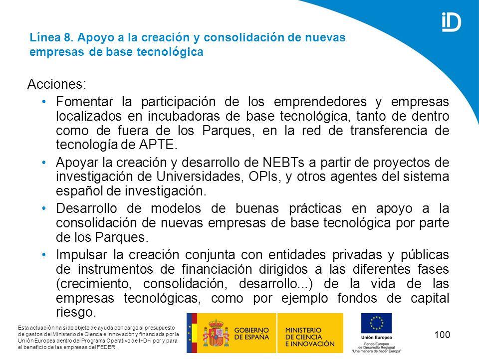 Línea 8. Apoyo a la creación y consolidación de nuevas empresas de base tecnológica