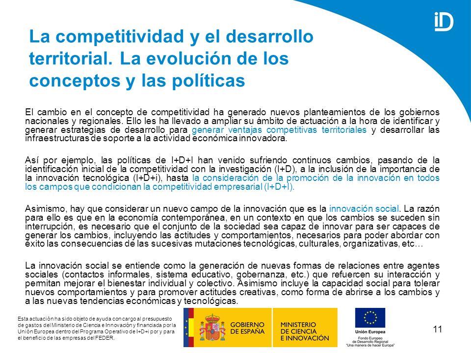 La competitividad y el desarrollo territorial