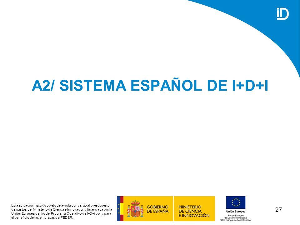 A2/ SISTEMA ESPAÑOL DE I+D+I