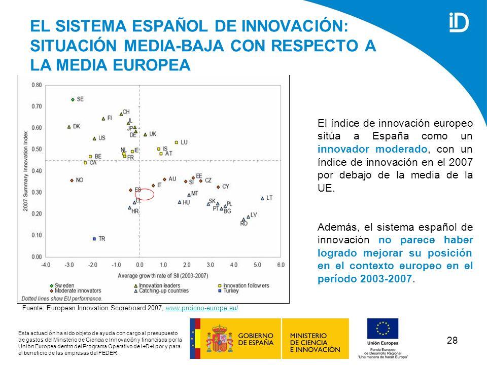 EL SISTEMA ESPAÑOL DE INNOVACIÓN: SITUACIÓN MEDIA-BAJA CON RESPECTO A LA MEDIA EUROPEA