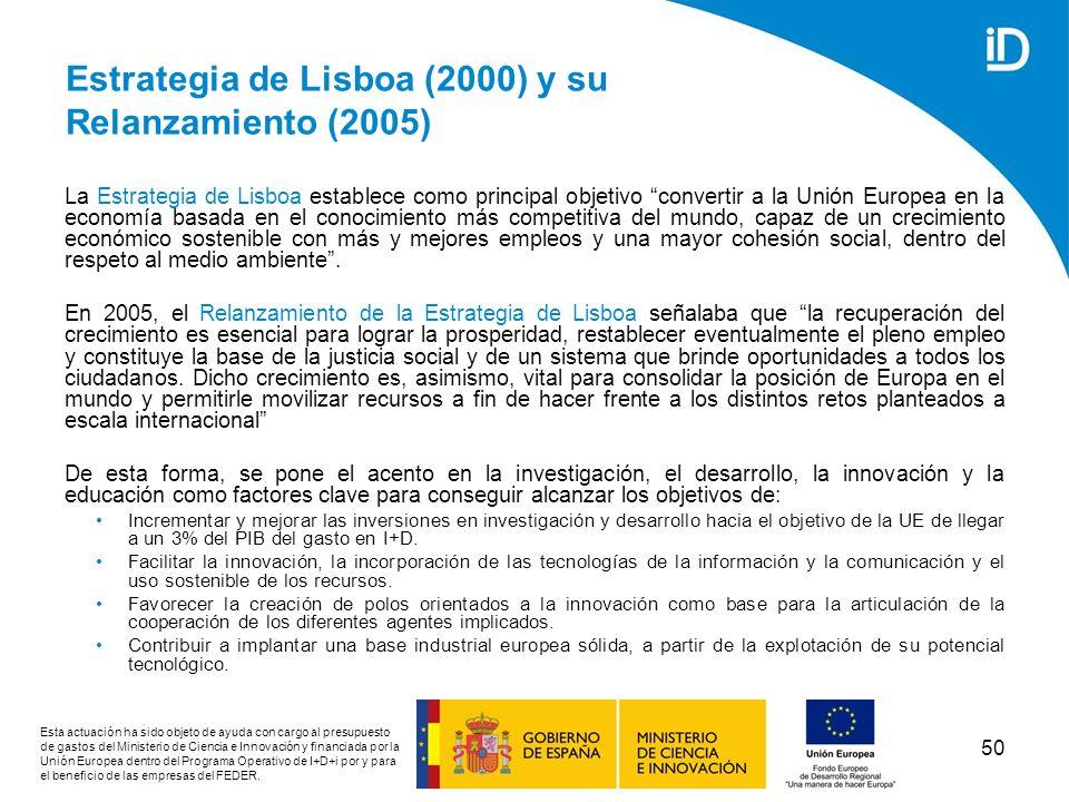 Estrategia de Lisboa (2000) y su Relanzamiento (2005)