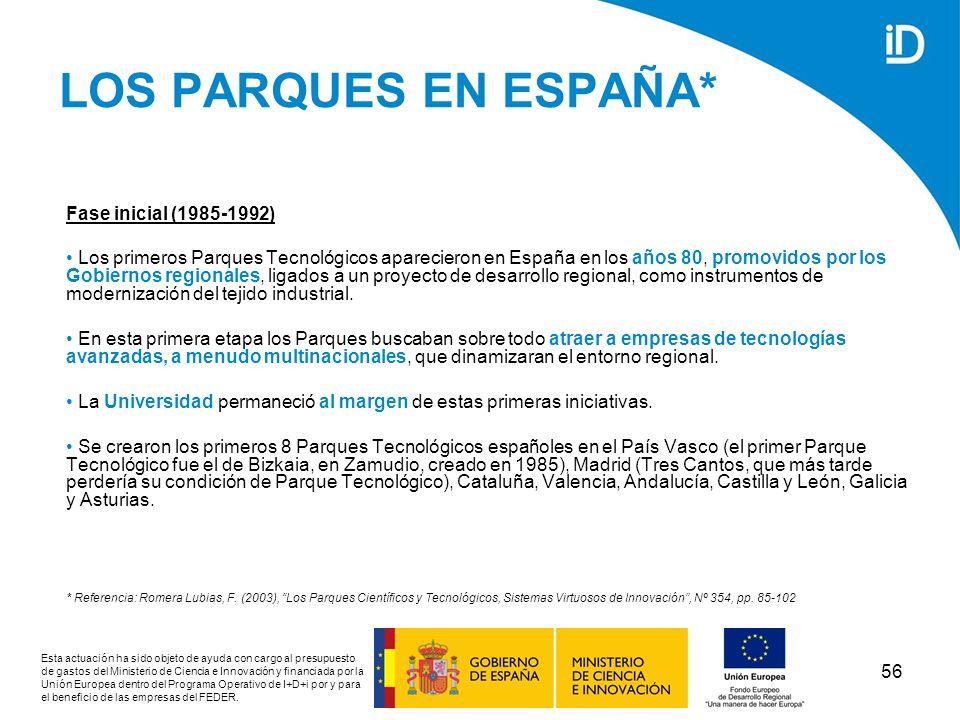 LOS PARQUES EN ESPAÑA* Fase inicial (1985-1992)