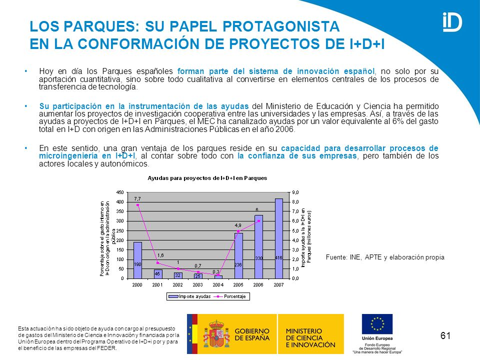 LOS PARQUES: SU PAPEL PROTAGONISTA EN LA CONFORMACIÓN DE PROYECTOS DE I+D+I