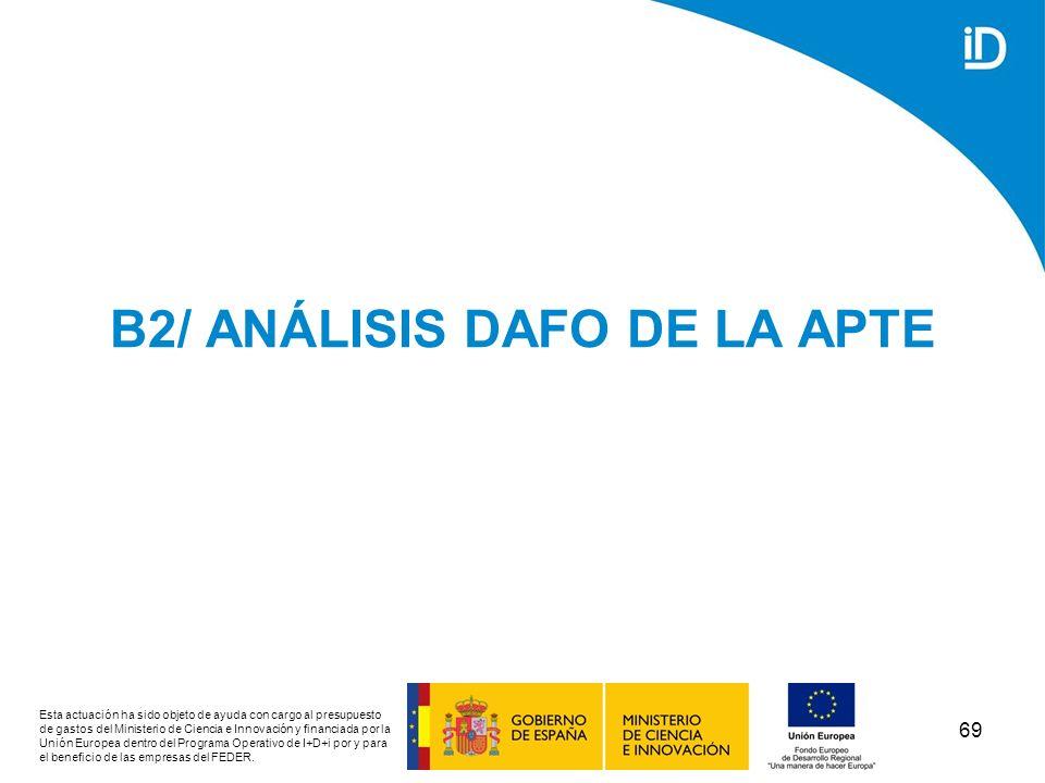 B2/ ANÁLISIS DAFO DE LA APTE