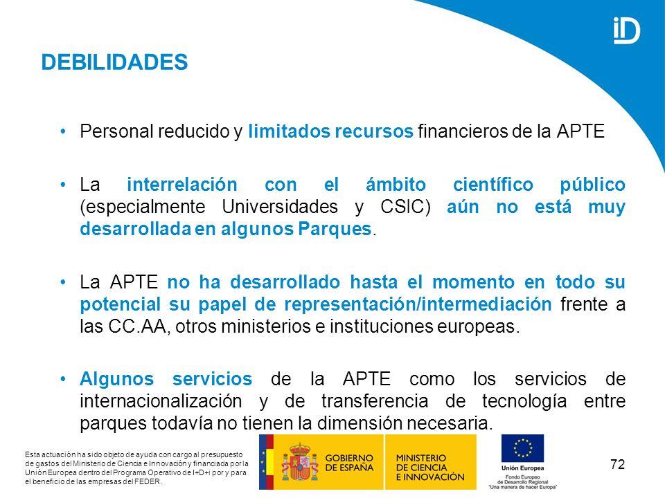DEBILIDADES Personal reducido y limitados recursos financieros de la APTE.