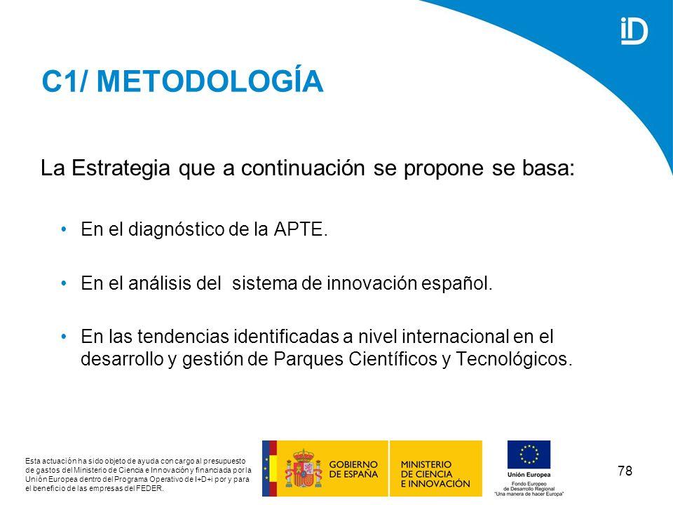 C1/ METODOLOGÍA La Estrategia que a continuación se propone se basa: