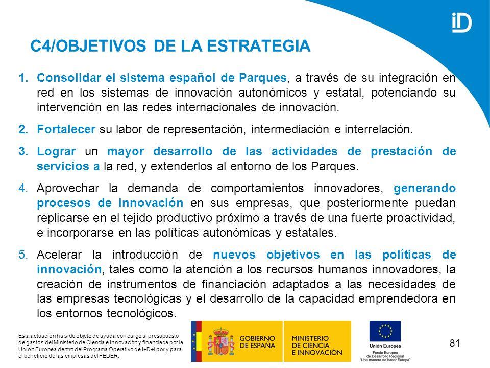 C4/OBJETIVOS DE LA ESTRATEGIA
