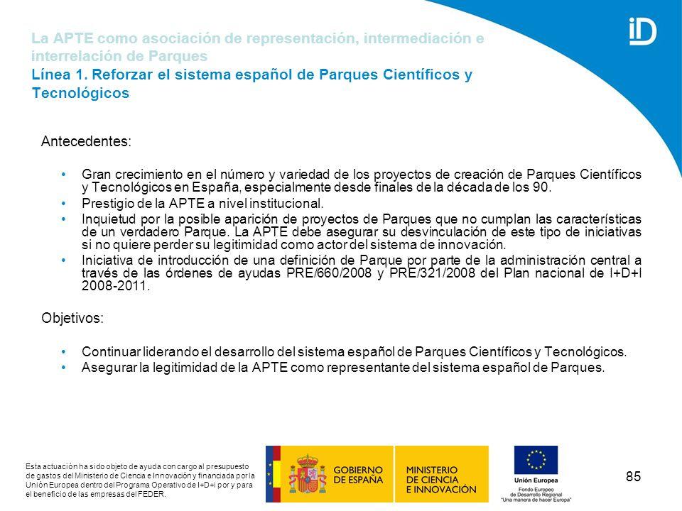 La APTE como asociación de representación, intermediación e interrelación de Parques Línea 1. Reforzar el sistema español de Parques Científicos y Tecnológicos