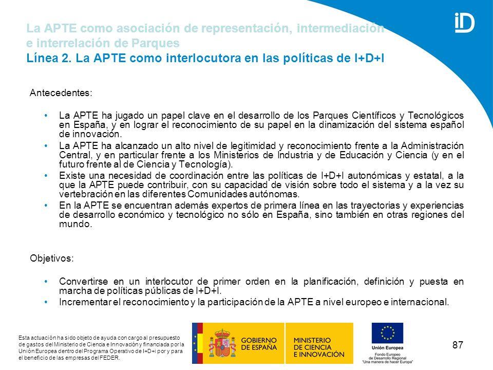 La APTE como asociación de representación, intermediación e interrelación de Parques Línea 2. La APTE como interlocutora en las políticas de I+D+I