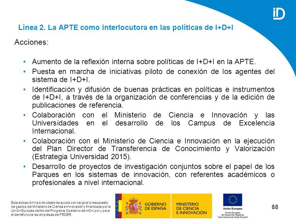 Línea 2. La APTE como interlocutora en las políticas de I+D+I