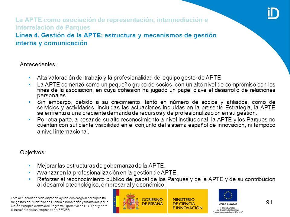 La APTE como asociación de representación, intermediación e interrelación de Parques Línea 4. Gestión de la APTE: estructura y mecanismos de gestión interna y comunicación