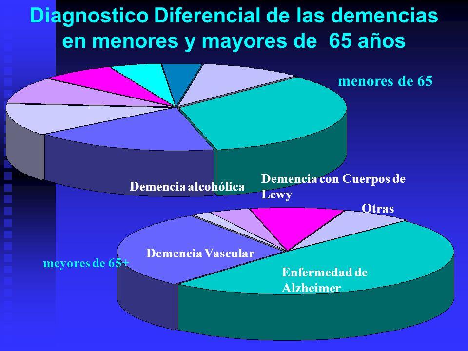 Diagnostico Diferencial de las demencias en menores y mayores de 65 años