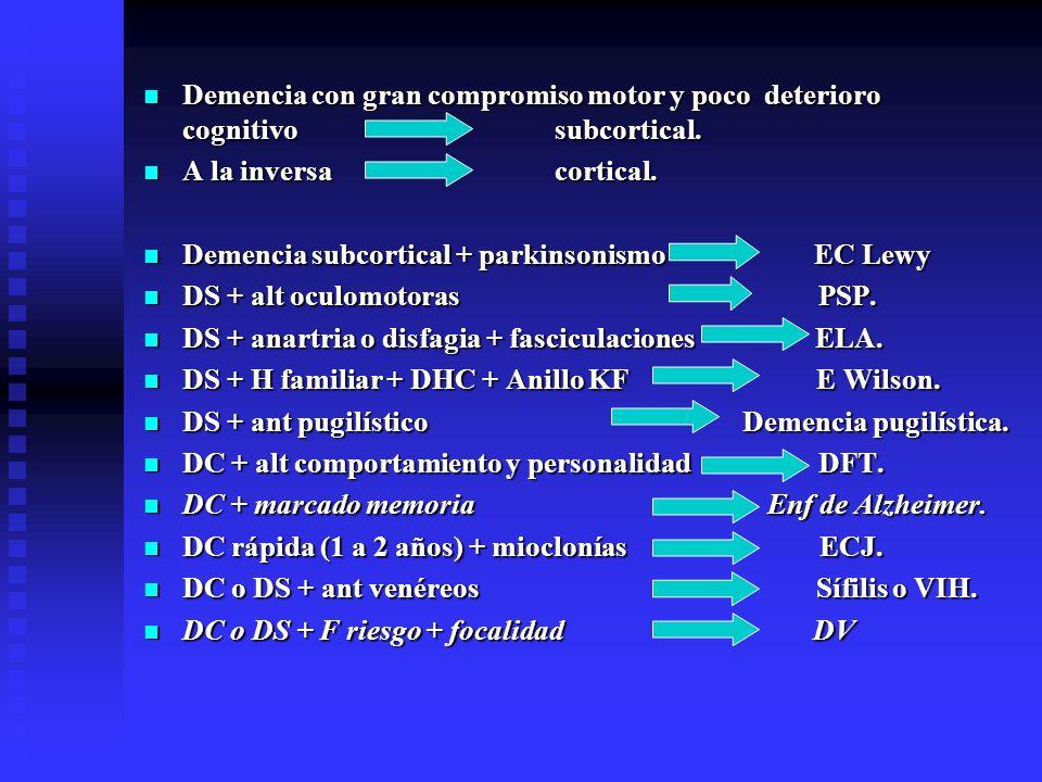 Demencia con gran compromiso motor y poco deterioro cognitivo subcortical.