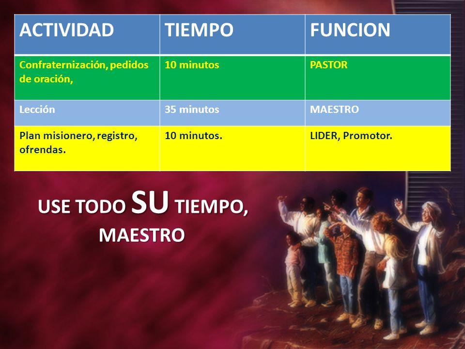 ACTIVIDAD TIEMPO FUNCION USE TODO SU TIEMPO, MAESTRO