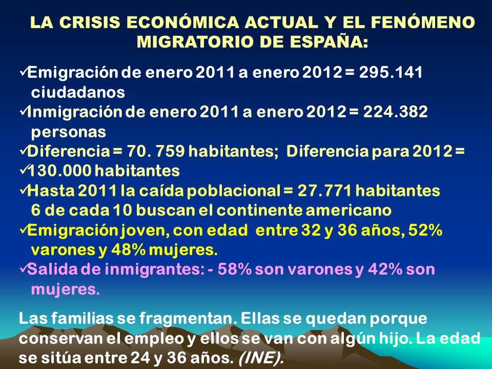 LA CRISIS ECONÓMICA ACTUAL Y EL FENÓMENO MIGRATORIO DE ESPAÑA: