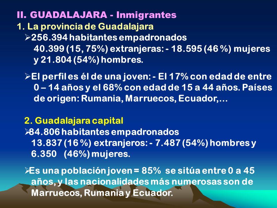 II. GUADALAJARA - Inmigrantes