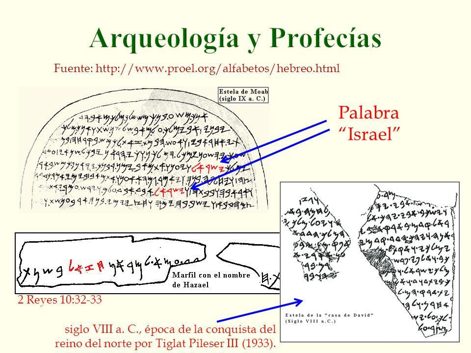 Arqueología y Profecías