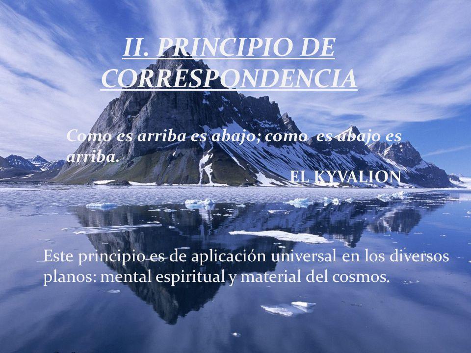 II. PRINCIPIO DE CORRESPONDENCIA