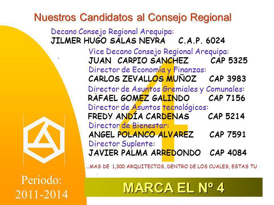 Nuestros Candidatos al Consejo Regional