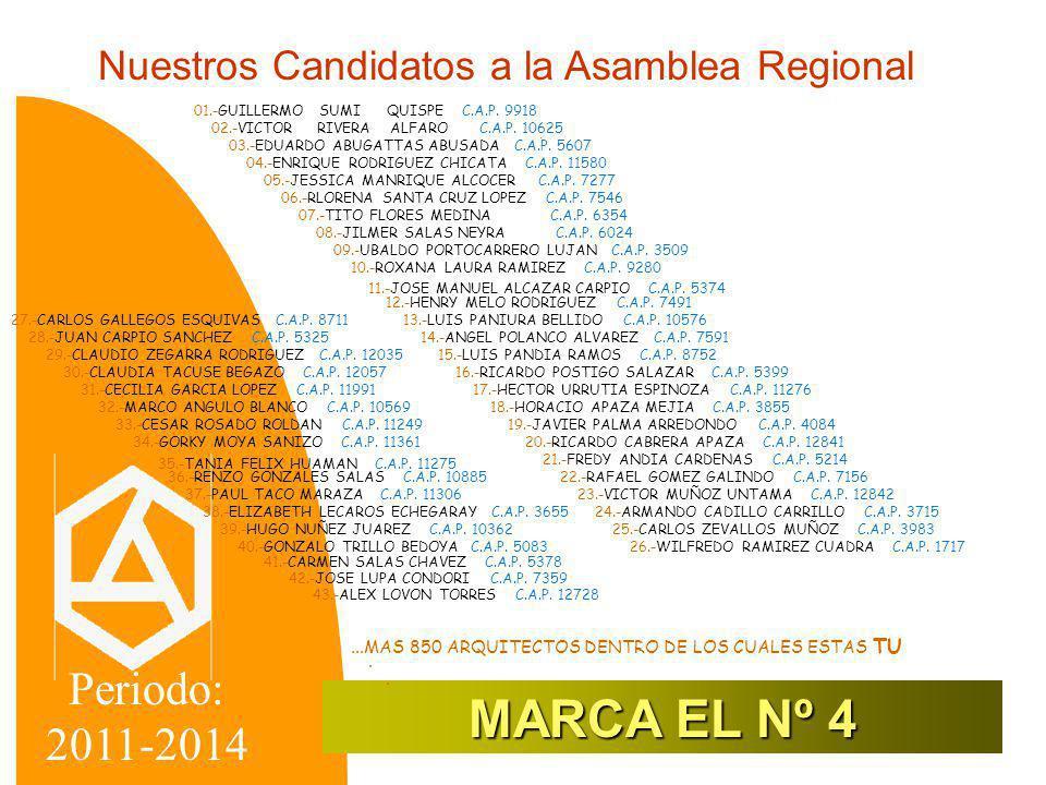Nuestros Candidatos a la Asamblea Regional