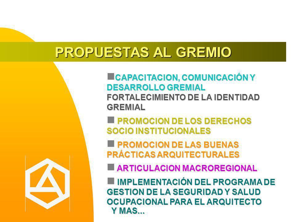 PROPUESTAS AL GREMIO CAPACITACION, COMUNICACIÓN Y DESARROLLO GREMIAL FORTALECIMIENTO DE LA IDENTIDAD GREMIAL.