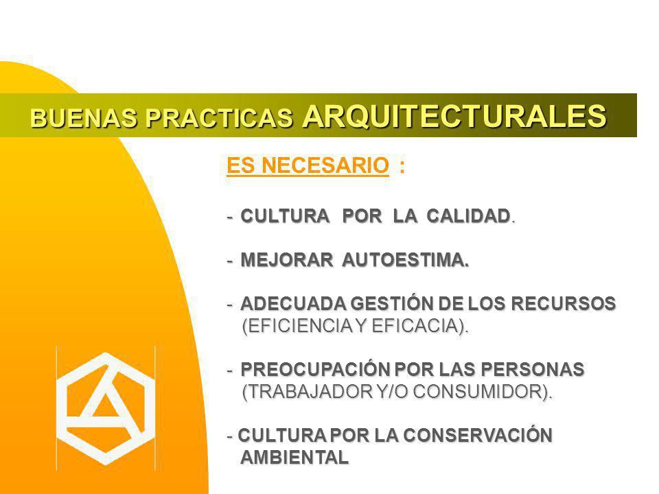 BUENAS PRACTICAS ARQUITECTURALES