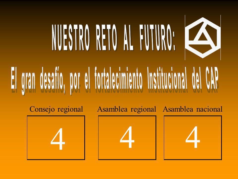 4 4 4 NUESTRO RETO AL FUTURO: