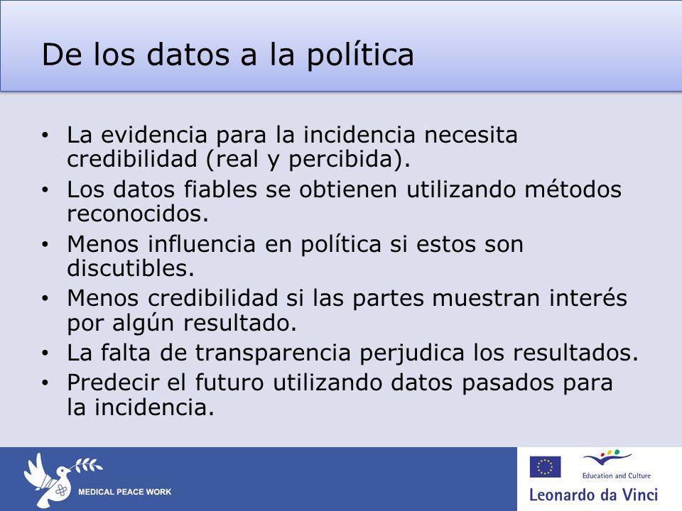 De los datos a la política