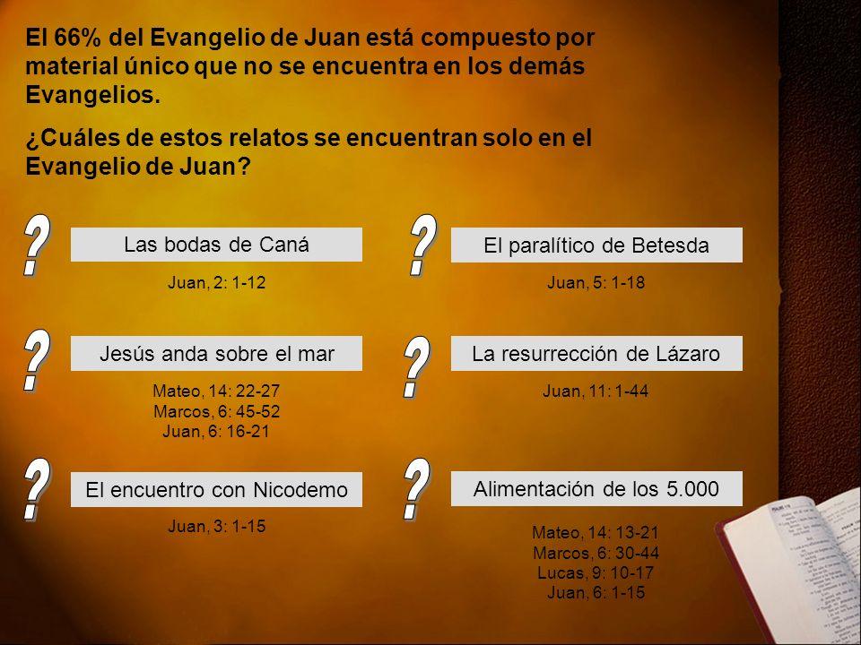 El 66% del Evangelio de Juan está compuesto por material único que no se encuentra en los demás Evangelios.