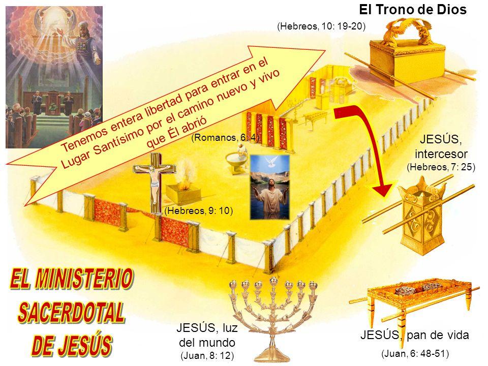 EL MINISTERIO SACERDOTAL DE JESÚS El Trono de Dios