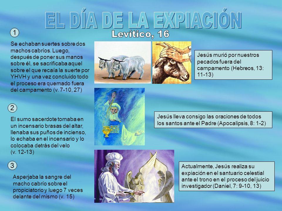 EL DÍA DE LA EXPIACIÓN Levítico, 16 1 2 3