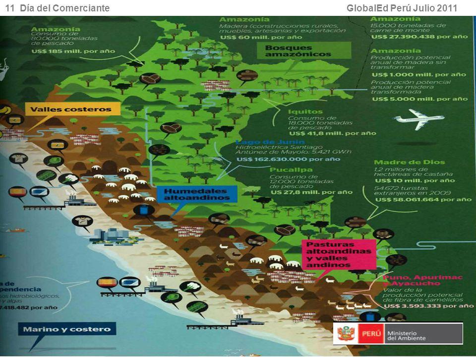 11 Día del Comerciante GlobalEd Perú Julio 2011