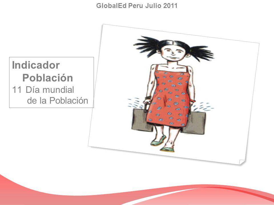 Indicador Población Día mundial de la Población