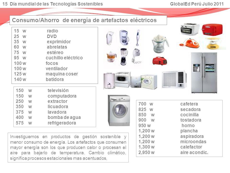 Consumo/Ahorro de energía de artefactos eléctricos