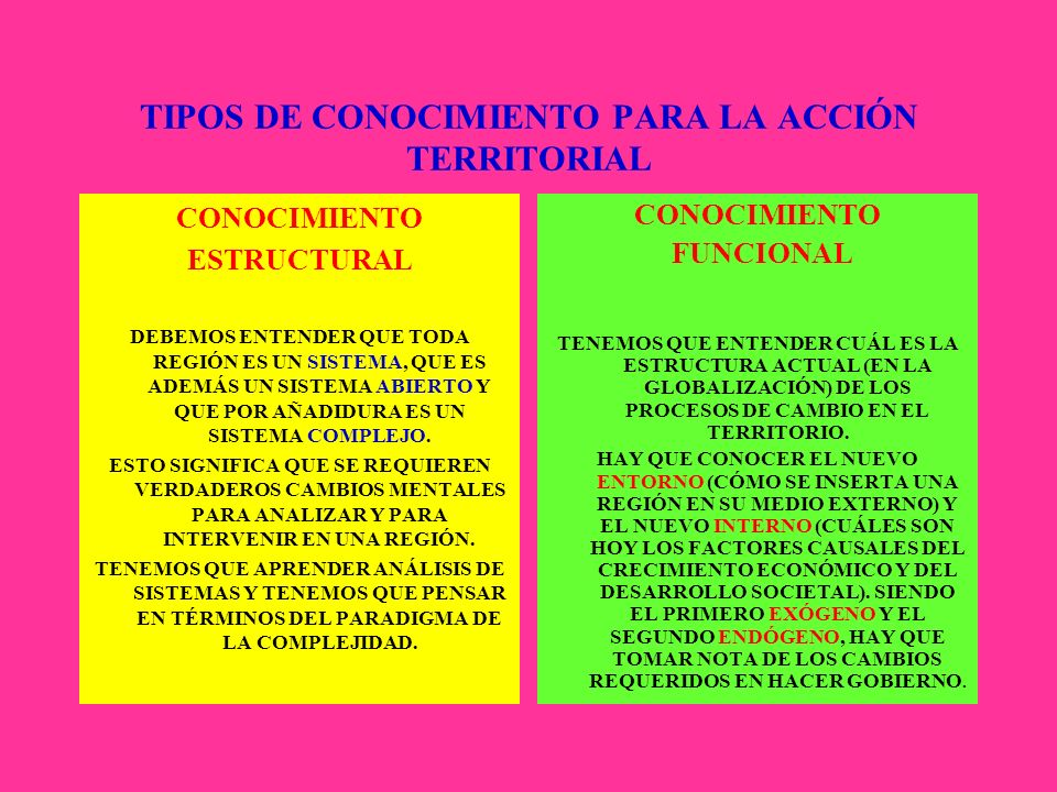 TIPOS DE CONOCIMIENTO PARA LA ACCIÓN TERRITORIAL