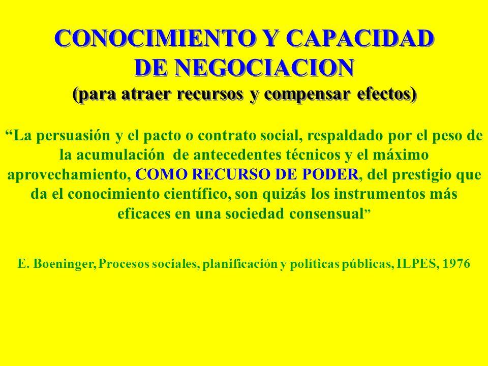 CONOCIMIENTO Y CAPACIDAD DE NEGOCIACION (para atraer recursos y compensar efectos)