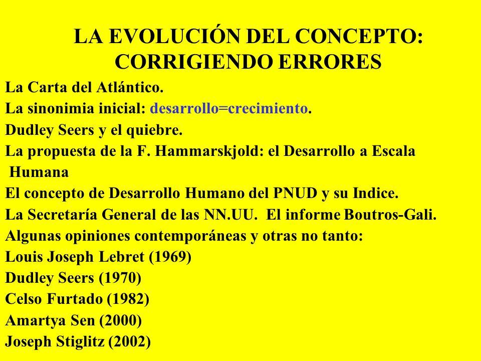LA EVOLUCIÓN DEL CONCEPTO: CORRIGIENDO ERRORES