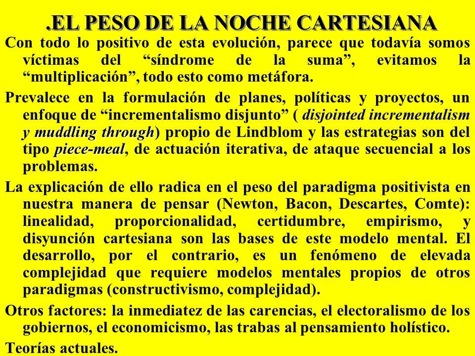 .EL PESO DE LA NOCHE CARTESIANA