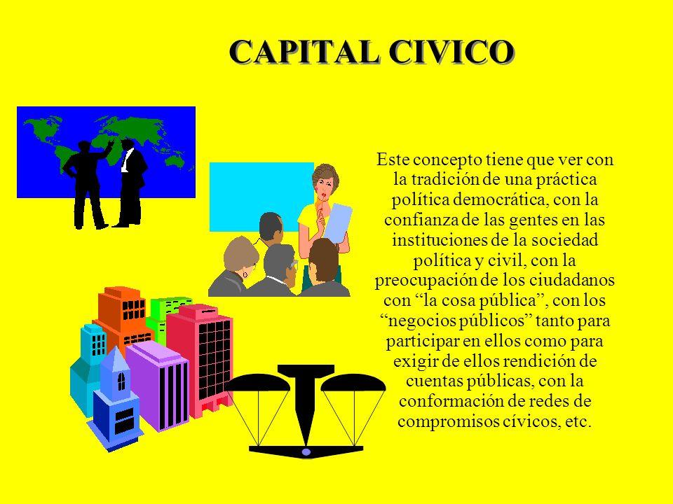 CAPITAL CIVICO