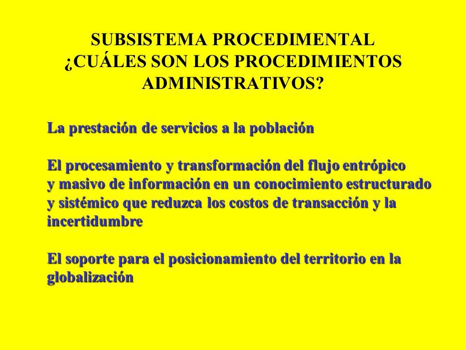 SUBSISTEMA PROCEDIMENTAL ¿CUÁLES SON LOS PROCEDIMIENTOS ADMINISTRATIVOS